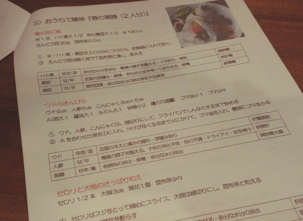 春の薬膳レシピ